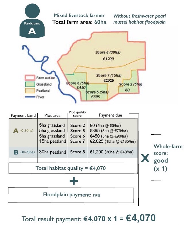 2020 Calc diagram A 60ha no flood