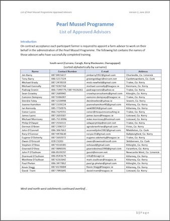 Approved Farmer Advisor list2019